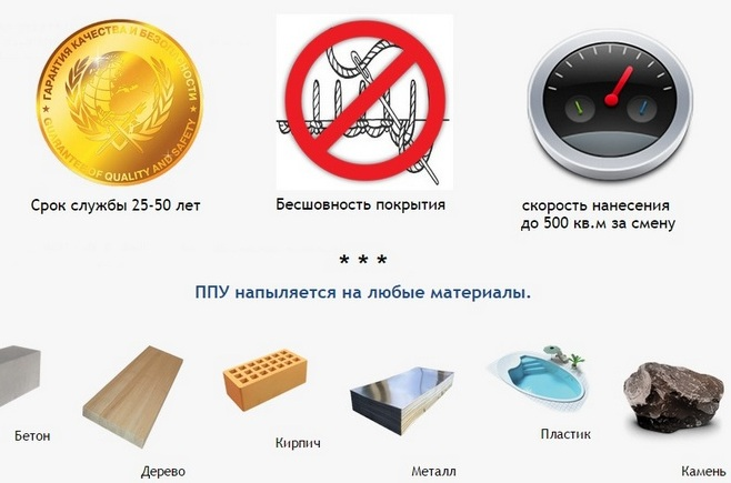 технические характеристики Работы по утеплению  ппу Раменское
