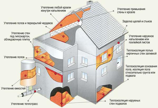 рейтинг утепление дома цена Птичное (Москва)