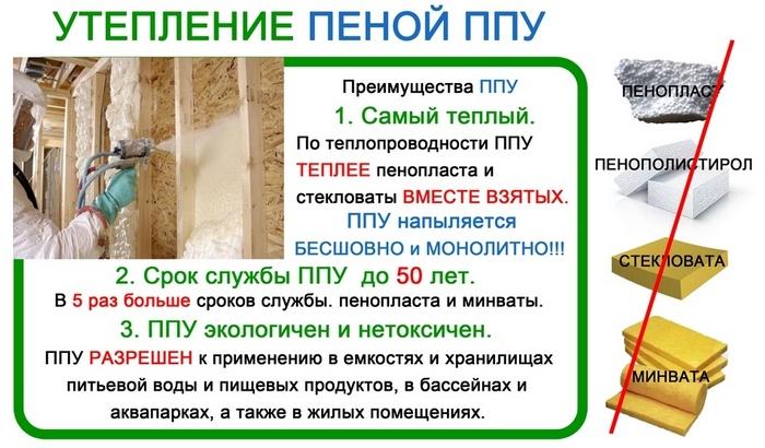 сравнения утепление фасада дома КП, ДСК, СНТ